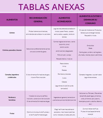 img-tablas-anexas-SII2020