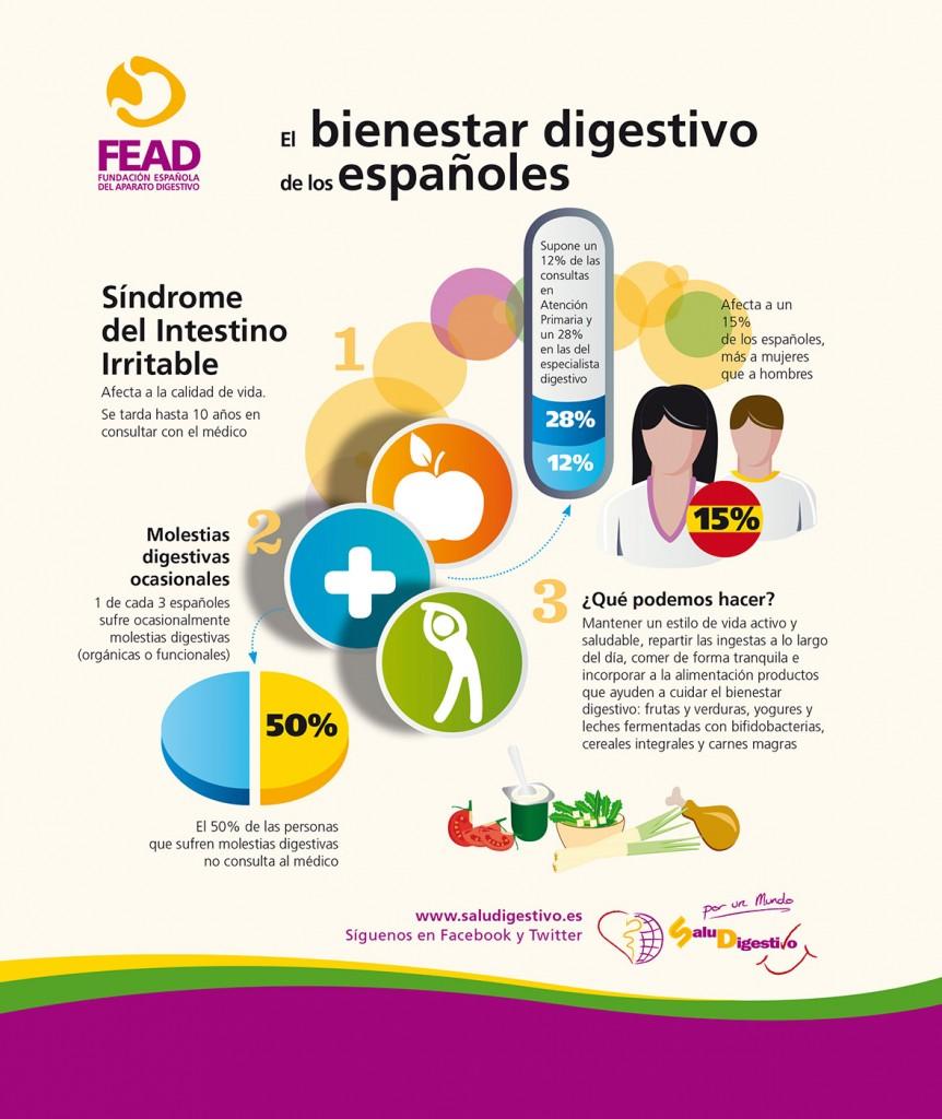 bienestardigestivo-20131022094642