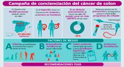 recomendaciones nutricionales para pacientes con cancer de colon
